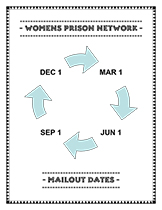 WPN - Mailout Dates